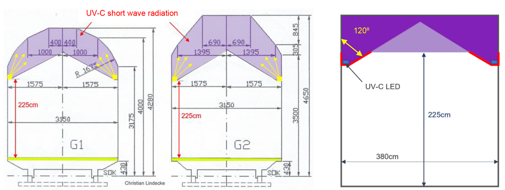 AIR-BORN UV-C Flexible LED strip BBM Clean Air Solutions UV-C short wave radiation